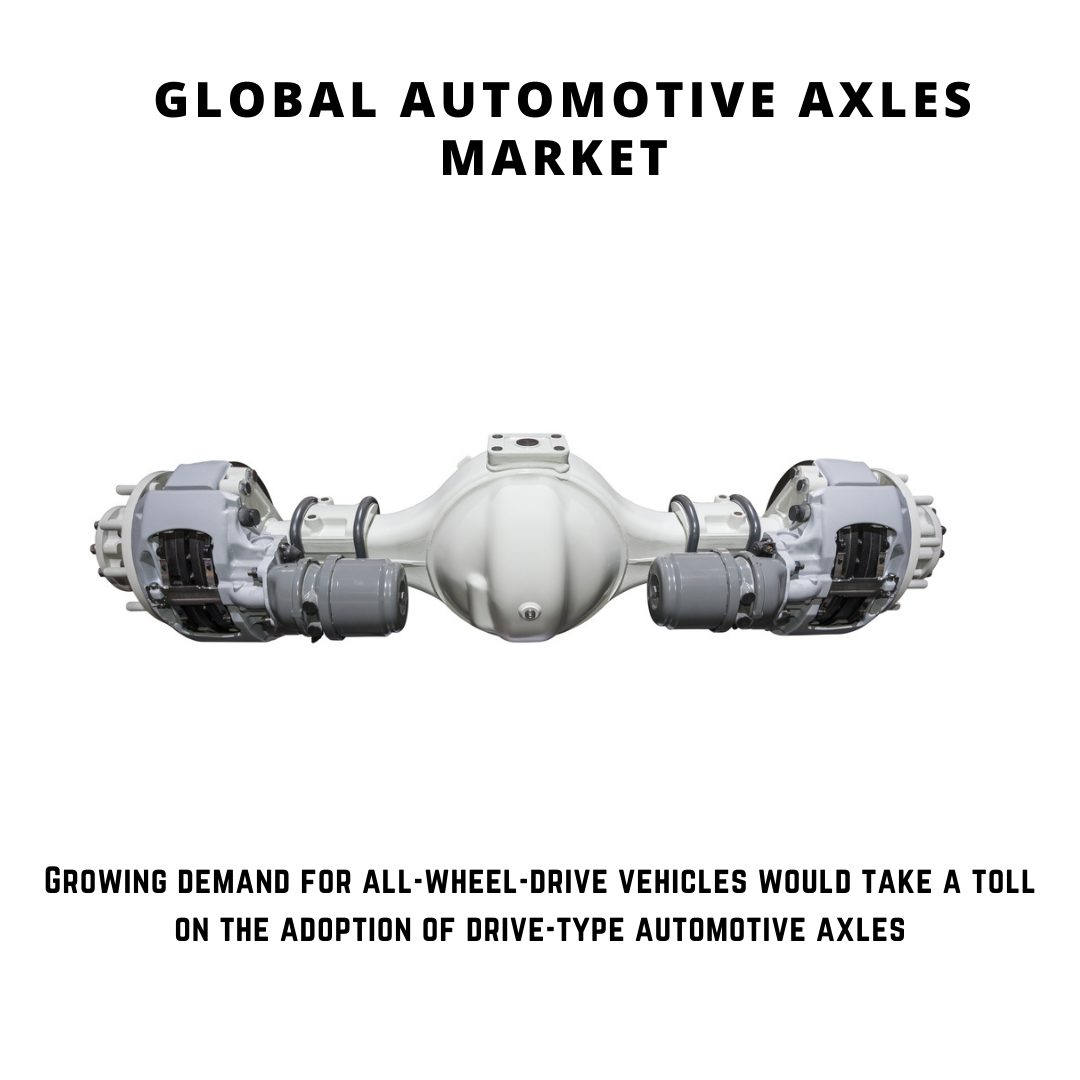 infographic: Automotive Axles Market, Automotive Axles Market size, Automotive Axles Market trends, Automotive Axles Market forecast, Automotive Axles Market risks, Automotive Axles Market report, Automotive Axles Market share