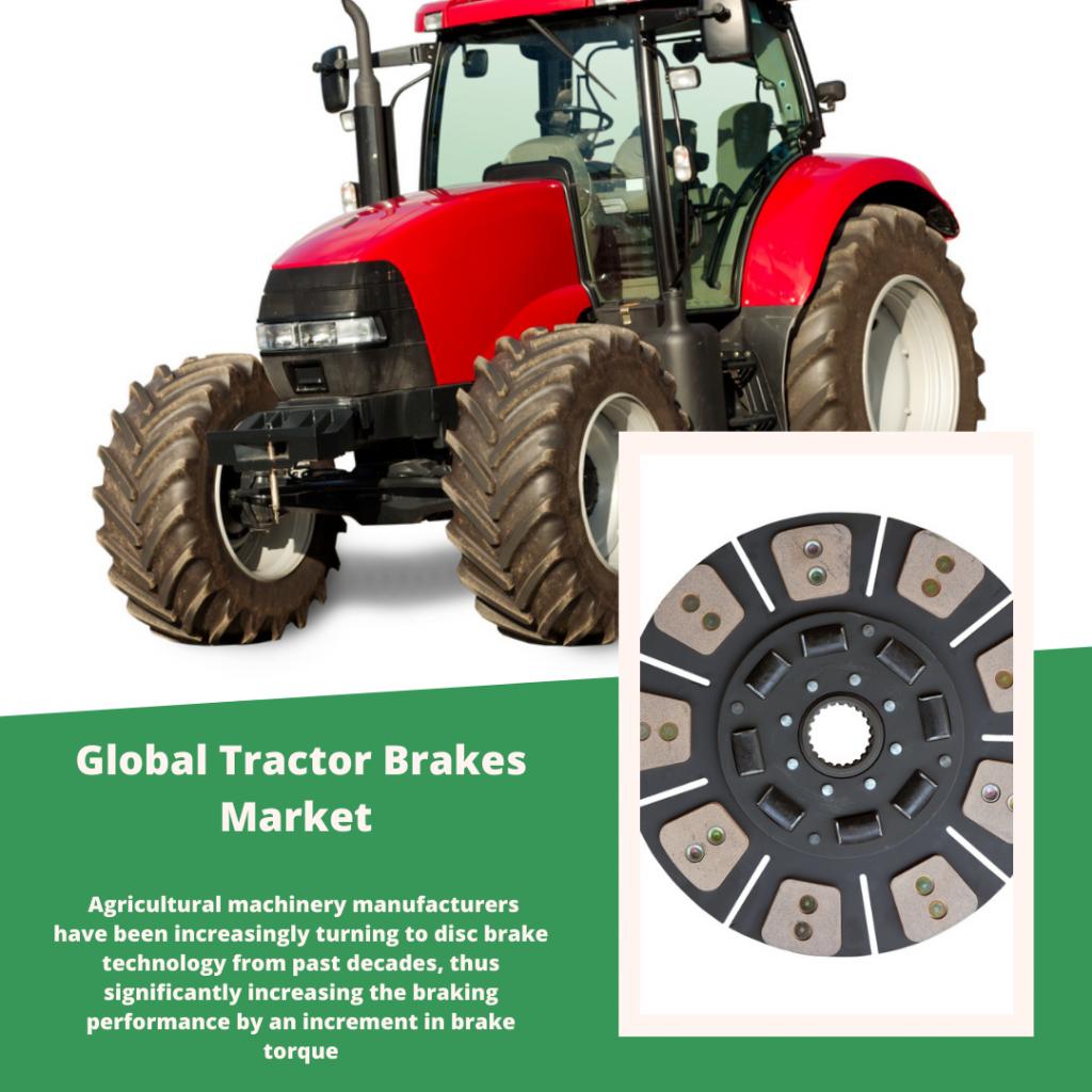 infographic: Tractor Brakes Market, Tractor Brakes Market size, Tractor Brakes Market trends and forecast, Tractor Brakes Market risks, Tractor Brakes Market report