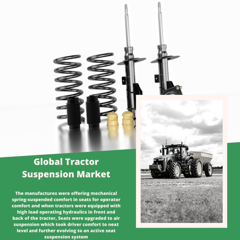 infographic: Tractor Suspension Market, Tractor Suspension Market size, Tractor Suspension Market trends and forecast, Tractor Suspension Market risks. Tractor Suspension Market report