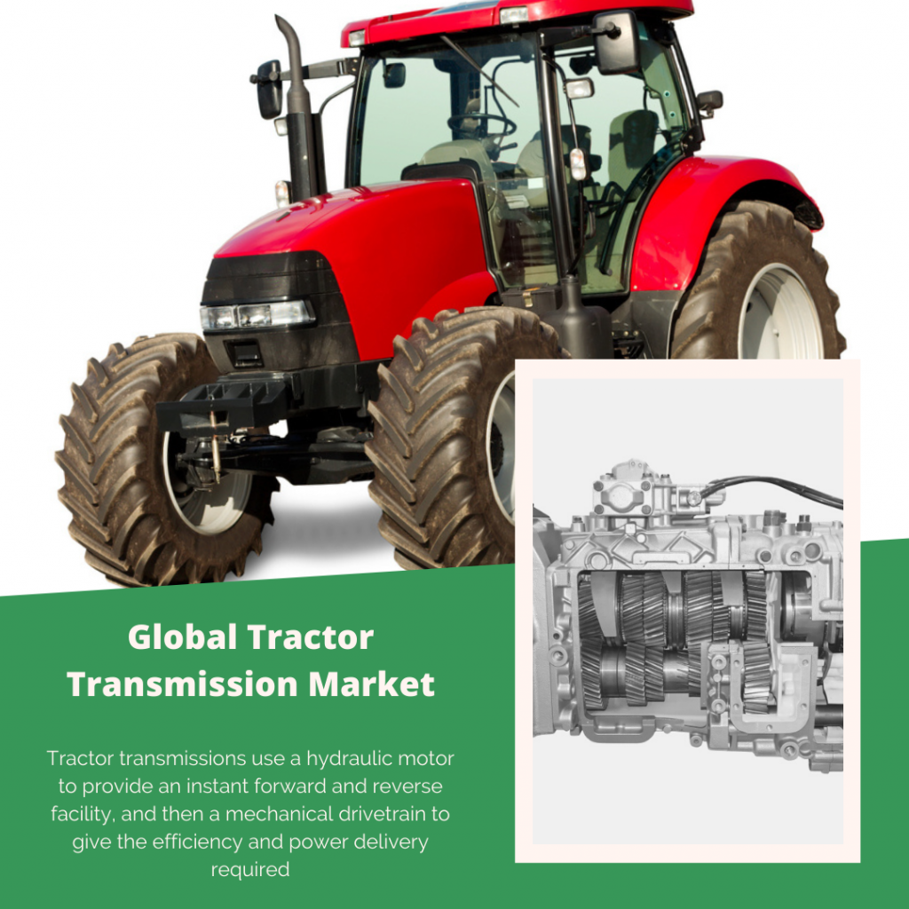 infographic: Tractor Transmission Market, Tractor Transmission Market size, Tractor Transmission Market trends and forecast, Tractor Transmission Market risks, Tractor Transmission Market report