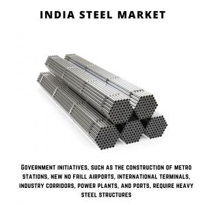 infographic: Indian Steel Market, Indian Steel Market size, Indian Steel Market trends, Indian Steel Market forecast, Indian Steel Market risks, Indian Steel Market report, Indian Steel Market share