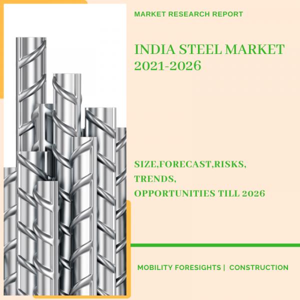 India Steel Market