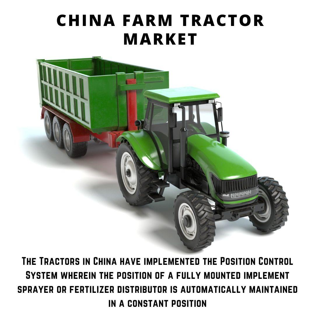 infographic: China Farm Tractor Market, China Farm Tractor Market size, China Farm Tractor Market trends, China Farm Tractor Market forecast, China Farm Tractor Market risks, China Farm Tractor Market report, China Farm Tractor Market share