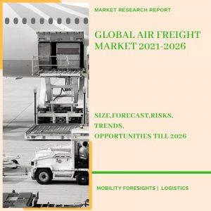 Air Freight Market
