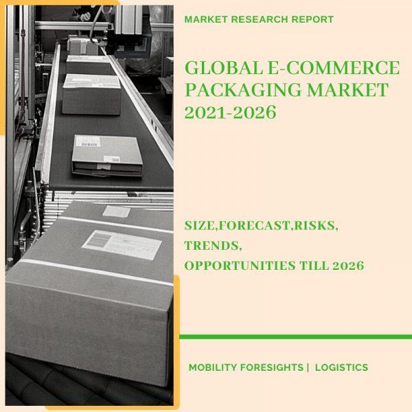 E-Commerce Packaging Market
