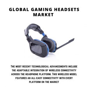 infographic: Gaming Headsets Market, Gaming Headsets Market size, Gaming Headsets Market trends, Gaming Headsets Market forecast, Gaming Headsets Market risks, Gaming Headsets Market report, Gaming Headsets Market share