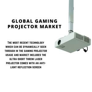 infographic: Gaming Projector Market, Gaming Projector Market size, Gaming Projector Market trends, Gaming Projector Market forecast, Gaming Projector Market risks, Gaming Projector Market report, Gaming Projector Market share