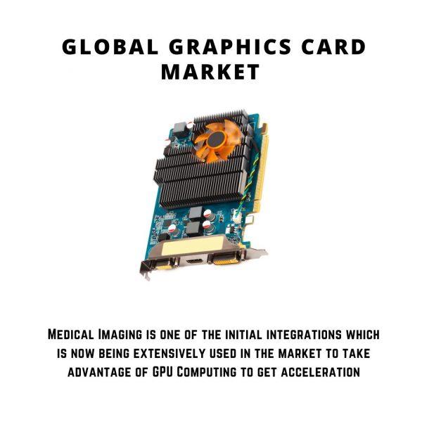 Graphics Card Market