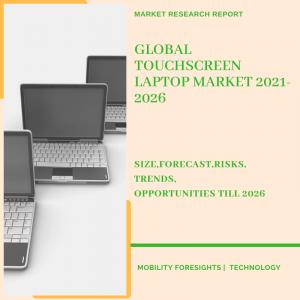 Touchscreen Laptop Market