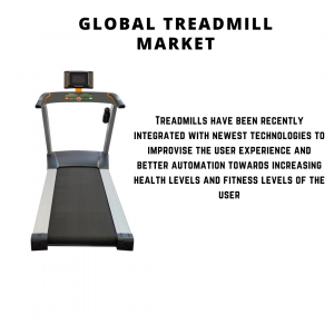 infographic: Treadmill Market, Treadmill Market size, Treadmill Market trends, Treadmill Market forecast, Treadmill Market risks, Treadmill Market report, Treadmill Market share