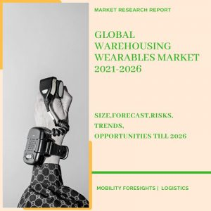 Warehousing Wearables Market
