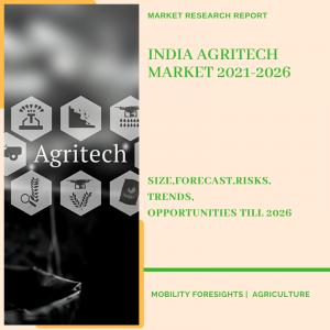 India Agritech Market