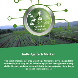 infographic: India Agritech Market, India Agritech Market size, India Agritech Market trends, India Agritech Market forecast, India Agritech Market risks, India Agritech Market report, India Agritech Market share
