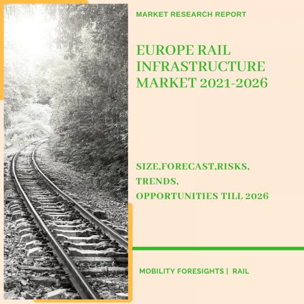 Europe Rail Infrastructure Market