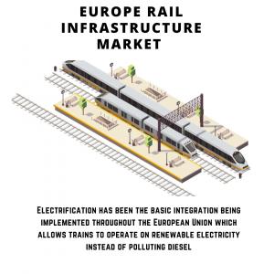 infographic: Europe Rail Infrastructure Market , Europe Rail Infrastructure Market Size, Europe Rail Infrastructure Market Trends, Europe Rail Infrastructure Market Forecast, Europe Rail Infrastructure Market Risks, Europe Rail Infrastructure Market Report, Europe Rail Infrastructure Market Share
