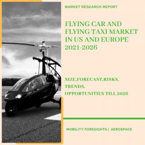 Flying Car and Flying Taxi Market in US and Europe