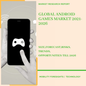 Android Games Market