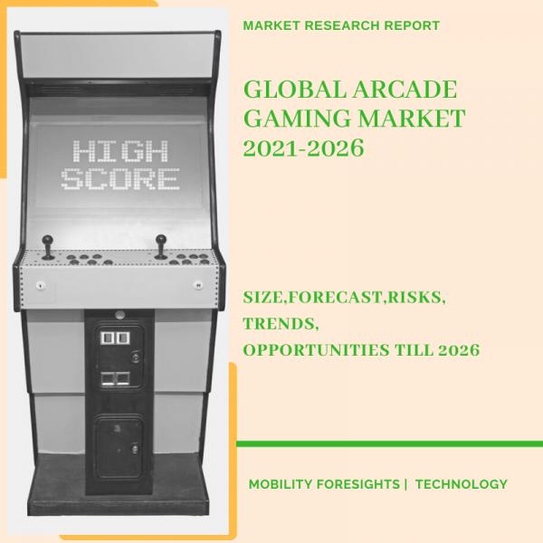 Arcade Gaming Market