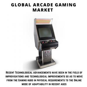 infographic: Arcade Gaming Market , Arcade Gaming Market Size, Arcade Gaming Market Trends, Arcade Gaming Market Forecast, Arcade Gaming Market Risks, Arcade Gaming Market Report, Arcade Gaming Market Share