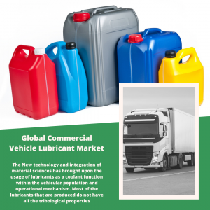 infographic: Commercial Vehicle Lubricant Market ,Commercial Vehicle Lubricant Market Size, Commercial Vehicle Lubricant Market Trends, Commercial Vehicle Lubricant Market Forecast, Commercial Vehicle Lubricant Market Risks, Commercial Vehicle Lubricant Market Report, Commercial Vehicle Lubricant Market Share