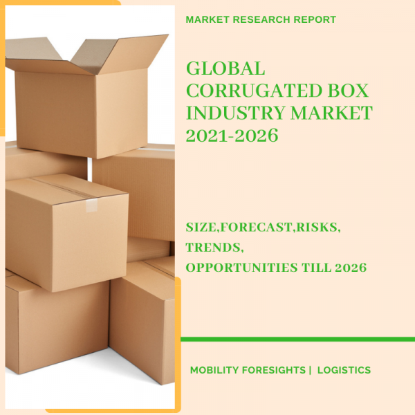 Corrugated Box Industry Market
