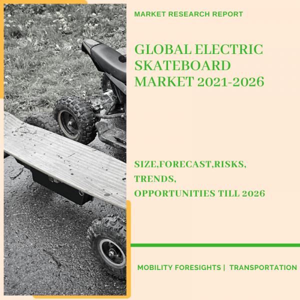 Electric Skateboard Market