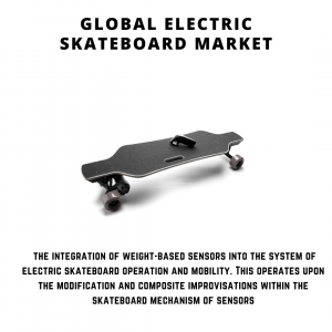 infographic: Electric Skateboard Market, Electric Skateboard Market Size, Electric Skateboard Market Trends, Electric Skateboard Market Forecast, Electric Skateboard Market Risks, Electric Skateboard Market Report, Electric Skateboard Market Share