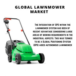 infographic: Lawnmower Market, Lawnmower Market Size, Lawnmower Market Trends, Lawnmower Market Forecast, Lawnmower Market Risks, Lawnmower Market Report, Lawnmower Market Share