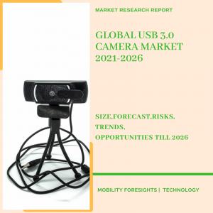 USB 3.0 Camera Market