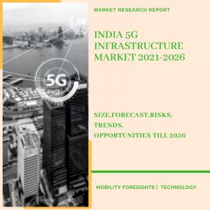 India 5G Infrastructure Market
