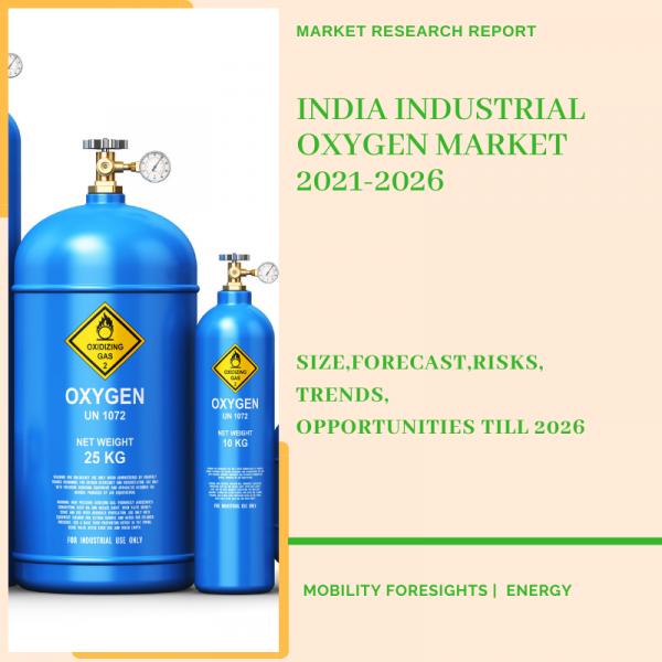 India Industrial Oxygen Market