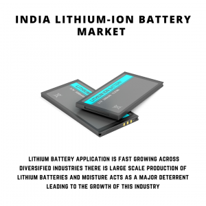 infographic: Indian Lithium-Ion Battery Market , Indian Lithium-Ion Battery Market Size, Indian Lithium-Ion Battery Market Trends, Indian Lithium-Ion Battery Market Forecast, Indian Lithium-Ion Battery Market Risks, Indian Lithium-Ion Battery Market Report, Indian Lithium-Ion Battery Market Share