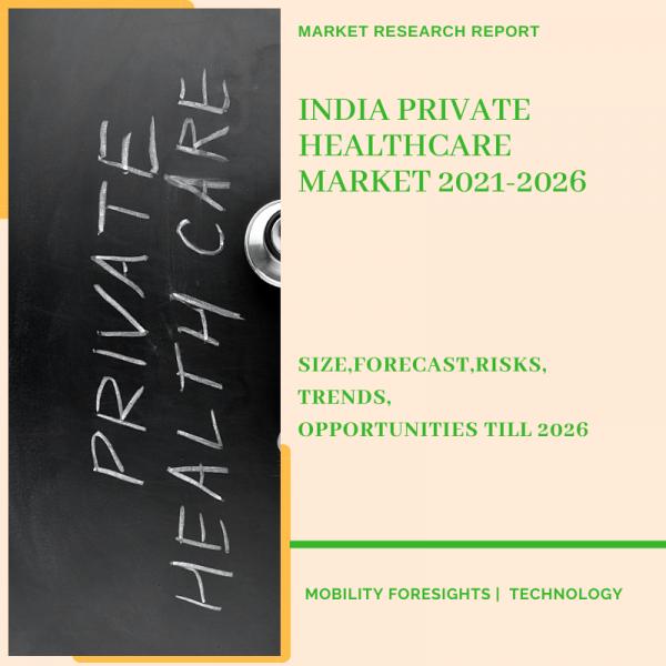 India Private Healthcare Market