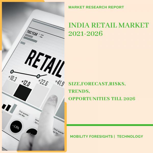 India Retail Market