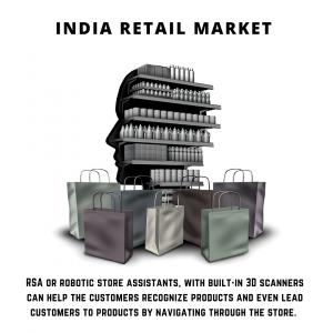infographic: India Retail Market, India Retail Market Size, India Retail Market Trends, India Retail Market Forecast, India Retail Market Risks, India Retail Market Report, India Retail Market Share