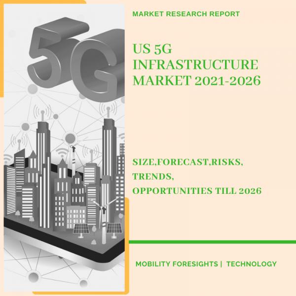US 5G Infrastructure Market