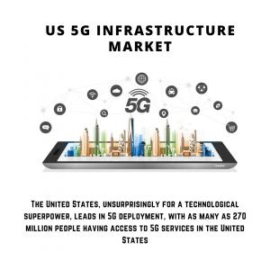 infographic: US 5G Infrastructure Market, US 5G Infrastructure Market Size, US 5G Infrastructure Market Trends, US 5G Infrastructure Market Forecast, US 5G Infrastructure Market Risks, US 5G Infrastructure Market Report, US 5G Infrastructure Market Share