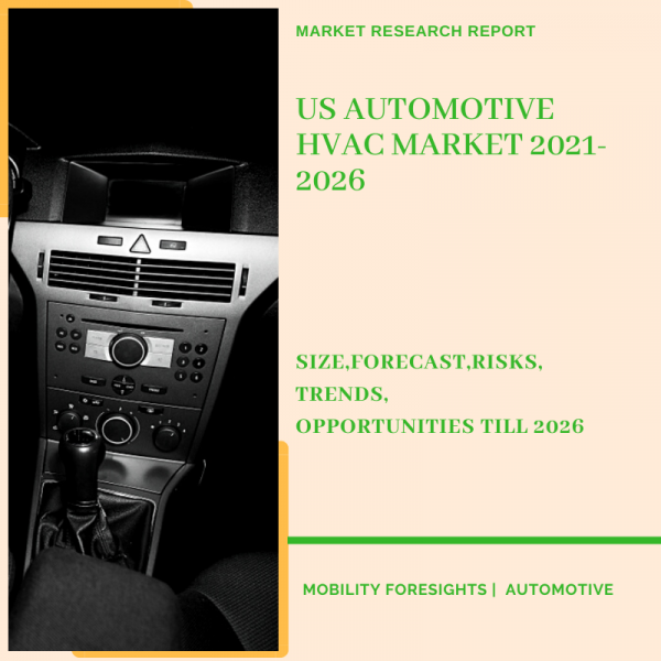 US Automotive HVAC Market