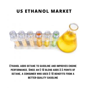 infographic: US Ethanol Market , US Ethanol Market Size, US Ethanol Market Trends, US Ethanol Market Forecast, US Ethanol Market Risks, US Ethanol Market Report, US Ethanol Market Share