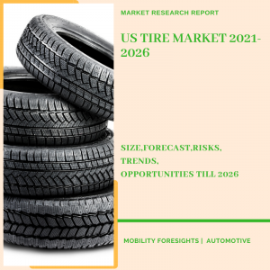 US Tire Market