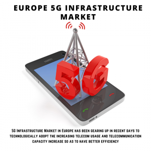 infographic: Europe 5G Infrastructure Market, Europe 5G Infrastructure Market Size, Europe 5G Infrastructure Market Trends, Europe 5G Infrastructure Market Forecast, Europe 5G Infrastructure Market Risks, Europe 5G Infrastructure Market Report, Europe 5G Infrastructure Market Share