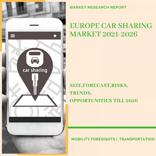 Europe Car Sharing Market