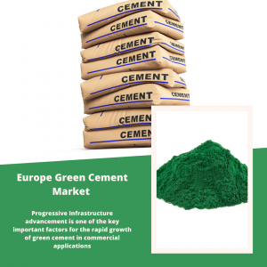 infographic: Europe Green Cement Market, Europe Green Cement Market Size, Europe Green Cement Market Trends, Europe Green Cement Market Forecast, Europe Green Cement Market Risks, Europe Green Cement Market Report, Europe Green Cement Market Share