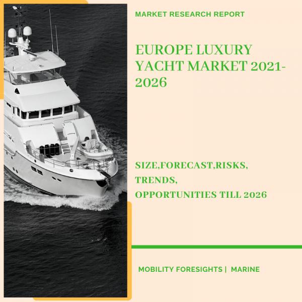 Europe Luxury Yacht Market 2021-2026 1