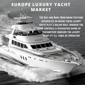 infographic: Europe Luxury Yacht Market , Europe Luxury Yacht Market Size, Europe Luxury Yacht Market Trends, Europe Luxury Yacht Market Forecast, Europe Luxury Yacht Market Risks, Europe Luxury Yacht Market Report, Europe Luxury Yacht Market Share