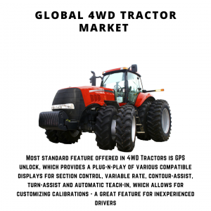 infographic: 4WD Tractor Market, 4WD Tractor Market Size, 4WD Tractor Market Trends, 4WD Tractor Market Forecast, 4WD Tractor Market Risks, 4WD Tractor Market Report, 4WD Tractor Market Share