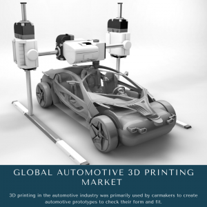 infographic: Automotive 3D Printing Market, Automotive 3D Printing Market Size, Automotive 3D Printing Market Trends, Automotive 3D Printing Market Forecast, Automotive 3D Printing Market Risks, Automotive 3D Printing Market Report, Automotive 3D Printing Market Share