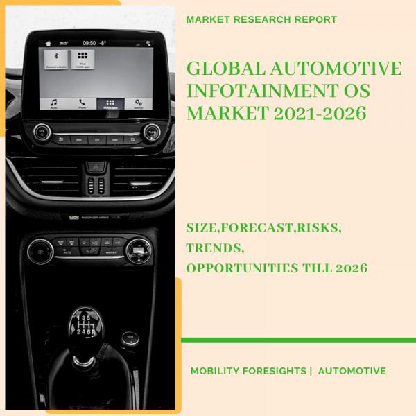 Automotive Infotainment OS Market