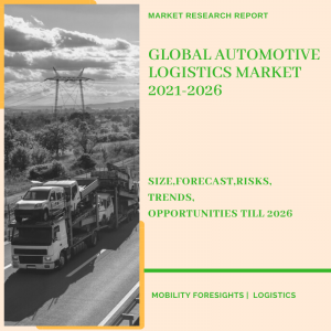 infographic: Global Automotive Logistics Market 2021-2026