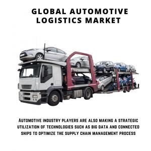 infographic: Automotive Logistics Market, Automotive Logistics Market Size, Automotive Logistics Market Trends, Automotive Logistics Market Forecast, Automotive Logistics Market Risks, Automotive Logistics Market Report, Automotive Logistics Market Share
